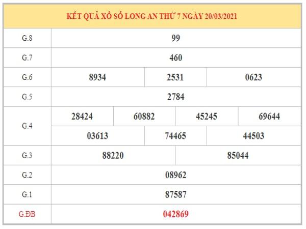 Phân tích KQXSLA ngày 27/3/2021 dựa trên kết quả kì trước