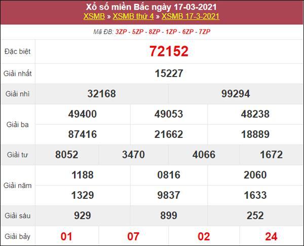 Phân tích XSMB 18/3/2021 chốt số đẹp giờ vàng thứ 5