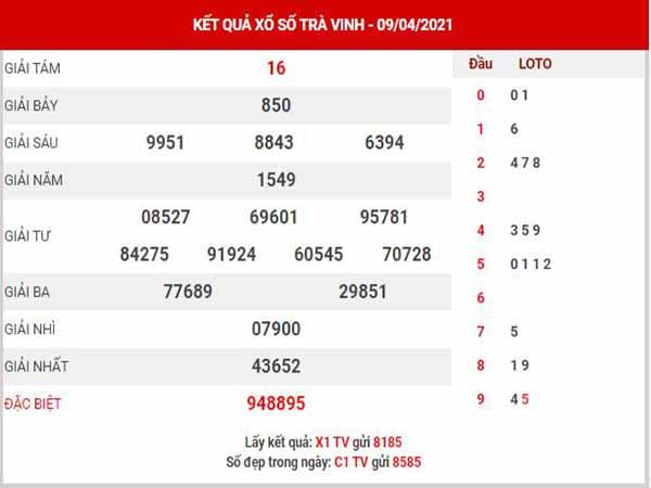 Phân tích XSTV ngày 16/4/2021 đài Trà Vinh thứ 6 hôm nay chính xác nhất