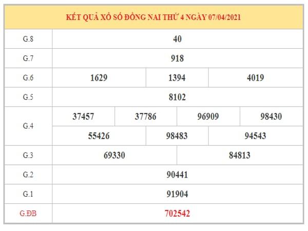 Phân tích KQXSDN ngày 14/4/2021 dựa trên kết quả kì trước