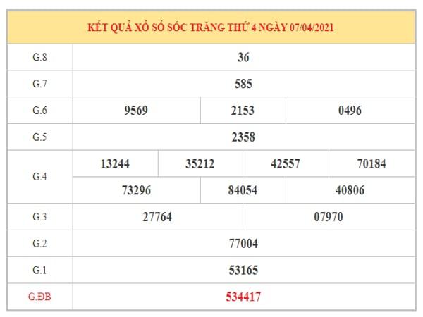 Phân tích KQXSST ngày 14/4/2021 dựa trên kết quả kì trước