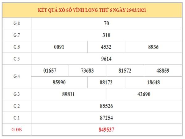 Phân tích KQXSVL ngày 2/4/2021 dựa trên kết quả kì trước