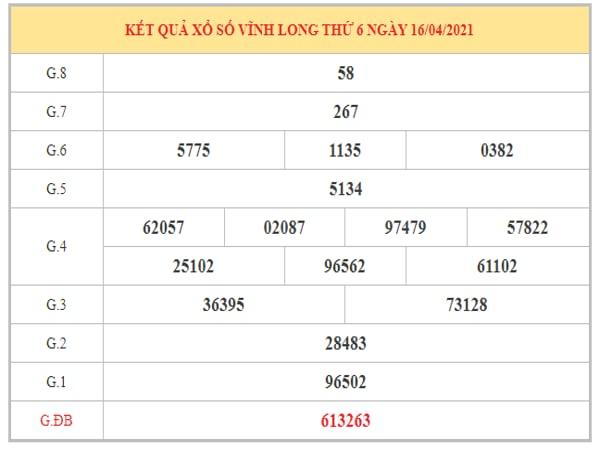 Phân tích KQXSVL ngày 23/04/2021 dựa trên kết quả kì trước
