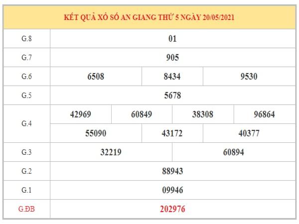 Phân tích KQXSAG ngày 27/5/2021 dựa trên kết quả kì trước
