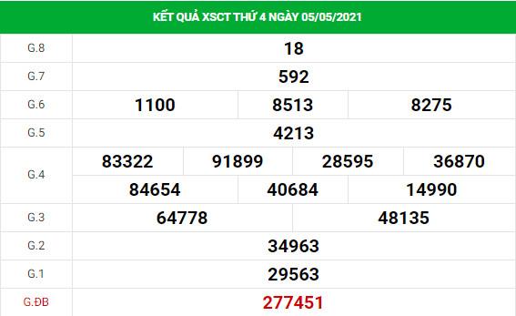 Phân tích xổ số Cần Thơ ngày 12/5/2021 chính xác