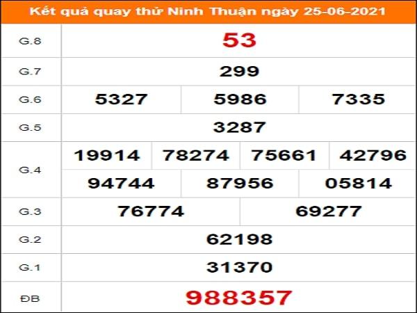 Quay thử xổ số Ninh Thuận ngày 25/6/2021