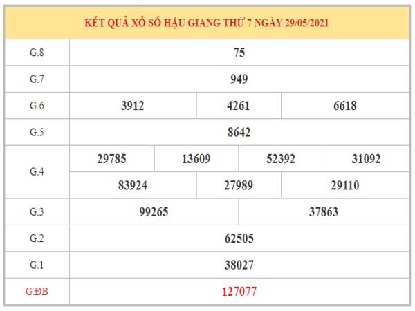 Phân tích KQXSHG ngày 5/6/2021 dựa trên kết quả kì trước