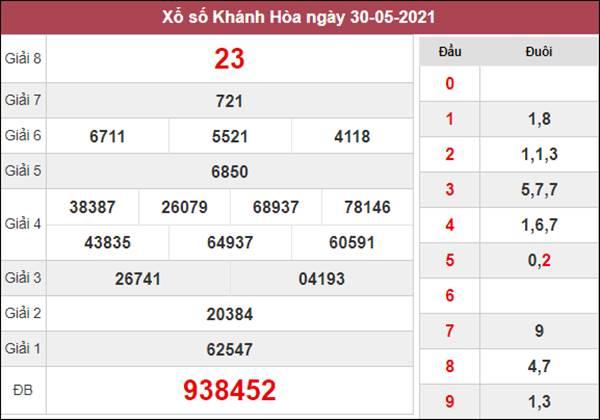 Phân tích XSKH 2/6/2021 thứ 4 chốt loto số đẹp siêu chuẩn