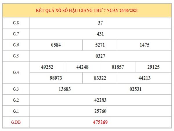 Phân tích KQXSHG ngày 3/7/2021 dựa trên kết quả kì trước
