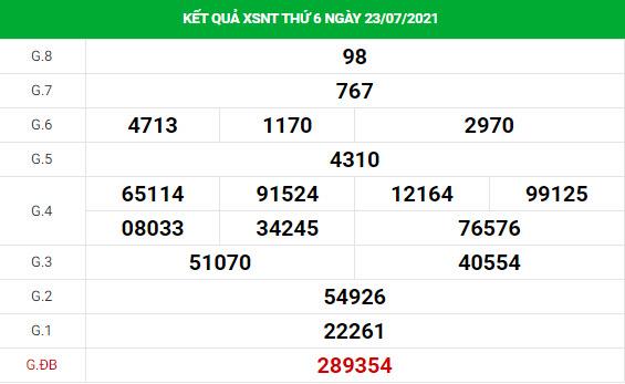 Phân tích XSNT ngày 30/7/2021 hôm nay thứ 6 chính xác