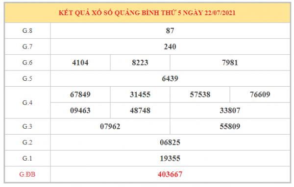 Phân tích KQXSQB ngày 29/7/2021 dựa trên kết quả kì trước