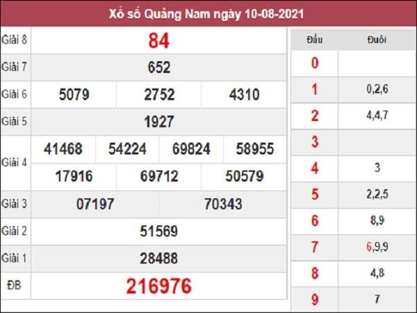 Phân tích XSQNM 17-08-2021