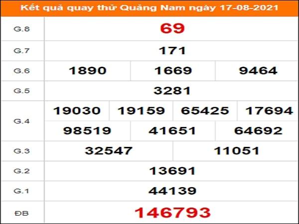 Quay thử xổ số Quảng Nam ngày 17/8/2021