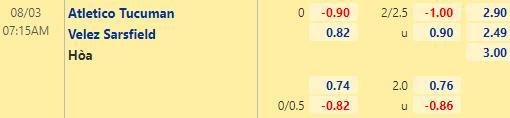 Tỷ lệ kèo bóng đá giữa Atletico Tucuman vs Velez Sarsfield