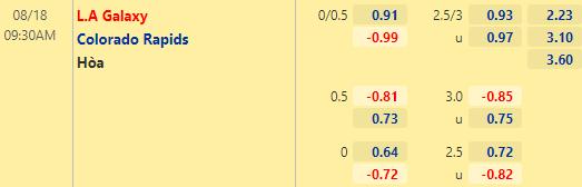 Tỷ lệ kèo bóng đá giữa LA Galaxy vs Colorado Rapids