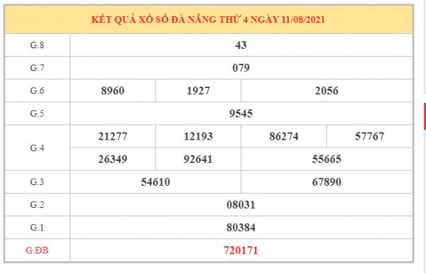 Phân tích KQXSDNG ngày 14/8/2021 dựa trên kết quả kì trước