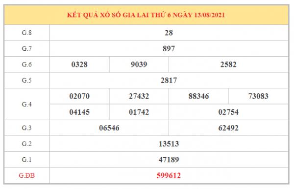 Phân tích KQXSGL ngày 20/8/2021 dựa trên kết quả kì trước