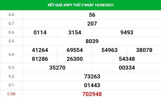 Phân tích XSPY ngày 23/8 hôm nay thứ 2 chính xác