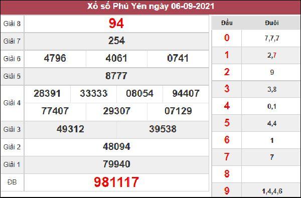 Phân tích SXPY 13/9/2021 thứ 2 chốt cặp song thủ lô đẹp