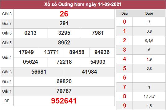 Phân tích KQXSQNM ngày 21/9/2021 dựa trên kết quả kì trước