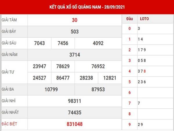 Phân tích Xổ Số Quảng Nam 5/10/2021 dự đoán cầu lô thứ 3