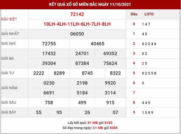 Dự đoán XSMB ngày 12/10/2021 - Dự đoán xổ số miền Bắc thứ 3