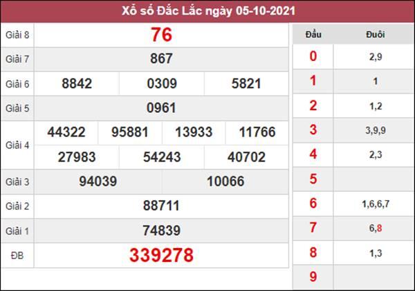 Phân tích XSDLK 12/10/2021 dự đoán cầu VIP hôm nay
