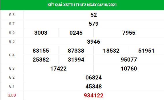 Phân tích XSTTH ngày 11/10 hôm nay thứ 2 chuẩn xác